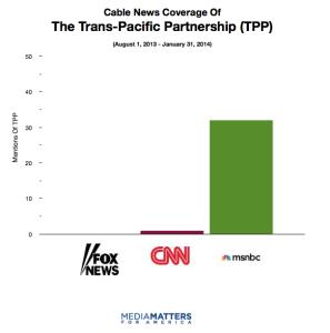 Media Companies Lobby for Trans-Pacific Partnership
